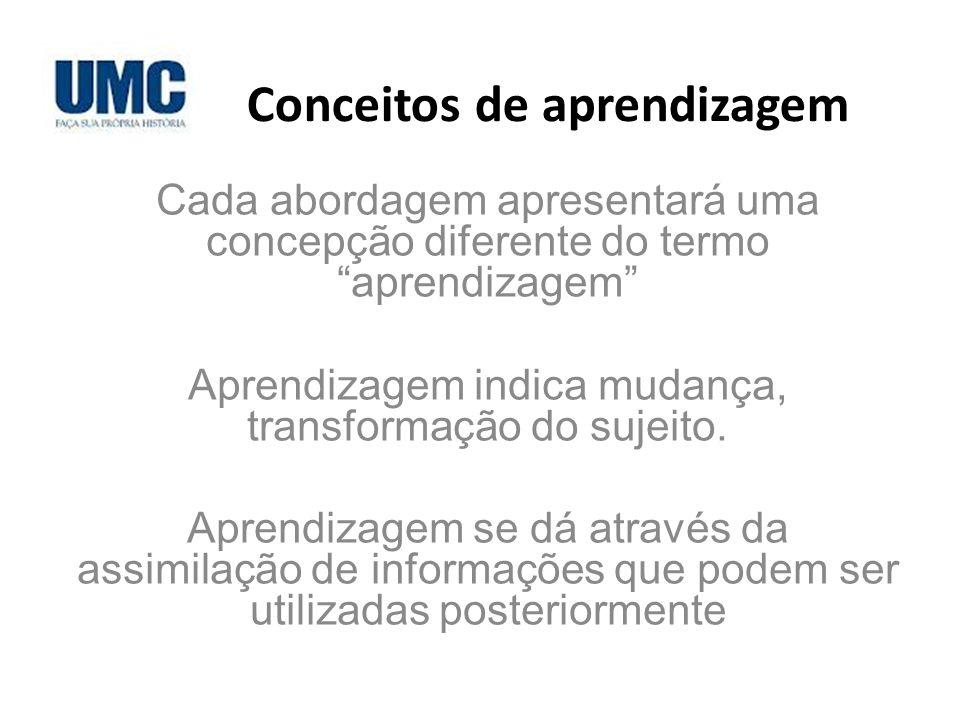 Conceitos de aprendizagem Cada abordagem apresentará uma concepção diferente do termo aprendizagem Aprendizagem indica mudança, transformação do sujei