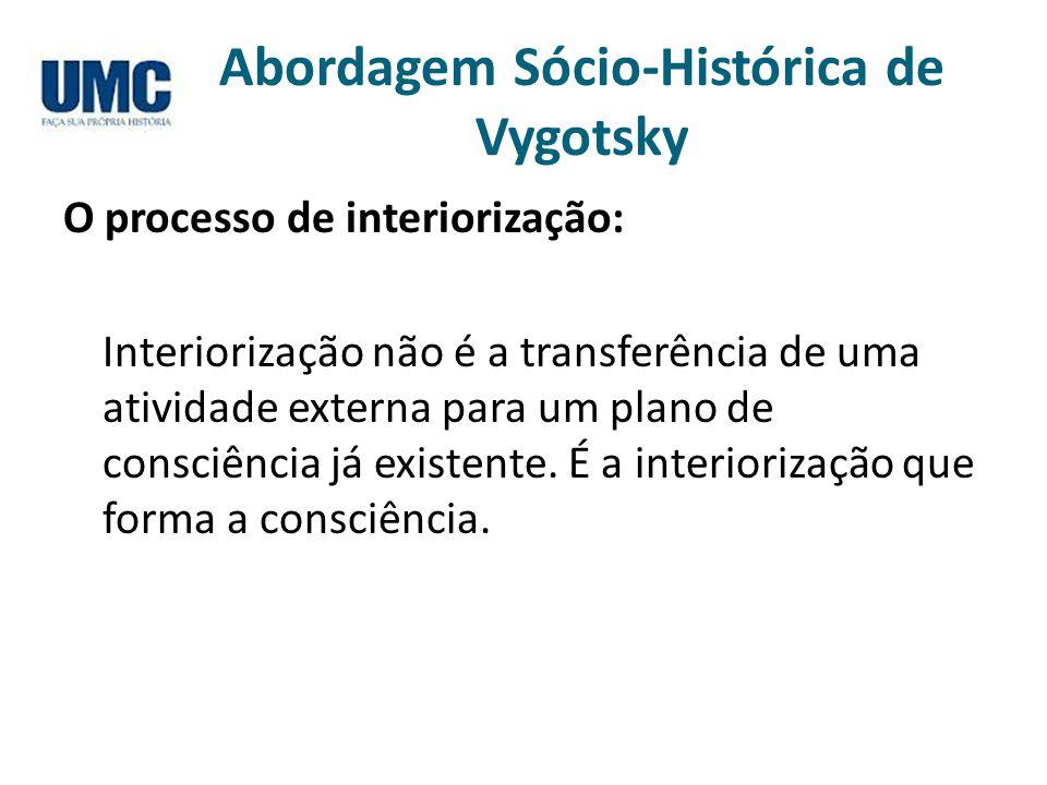 Abordagem Sócio-Histórica de Vygotsky O processo de interiorização: Interiorização não é a transferência de uma atividade externa para um plano de con