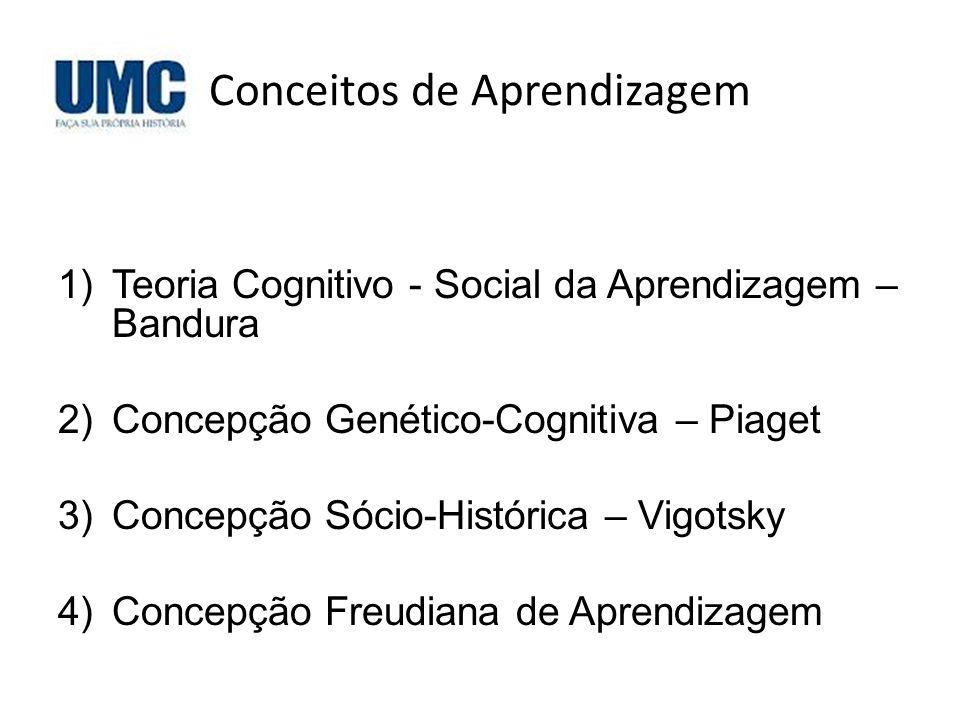 Conceitos de Aprendizagem 1)Teoria Cognitivo - Social da Aprendizagem – Bandura 2)Concepção Genético-Cognitiva – Piaget 3)Concepção Sócio-Histórica –