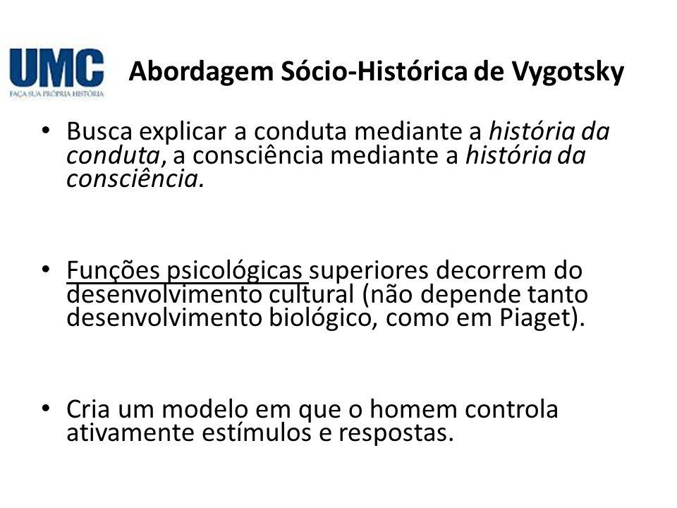 Abordagem Sócio-Histórica de Vygotsky Busca explicar a conduta mediante a história da conduta, a consciência mediante a história da consciência. Funçõ