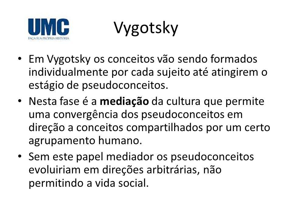 Vygotsky Em Vygotsky os conceitos vão sendo formados individualmente por cada sujeito até atingirem o estágio de pseudoconceitos. Nesta fase é a media