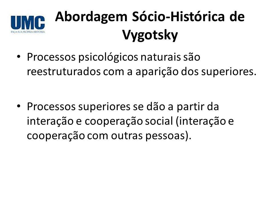 Abordagem Sócio-Histórica de Vygotsky Processos psicológicos naturais são reestruturados com a aparição dos superiores. Processos superiores se dão a