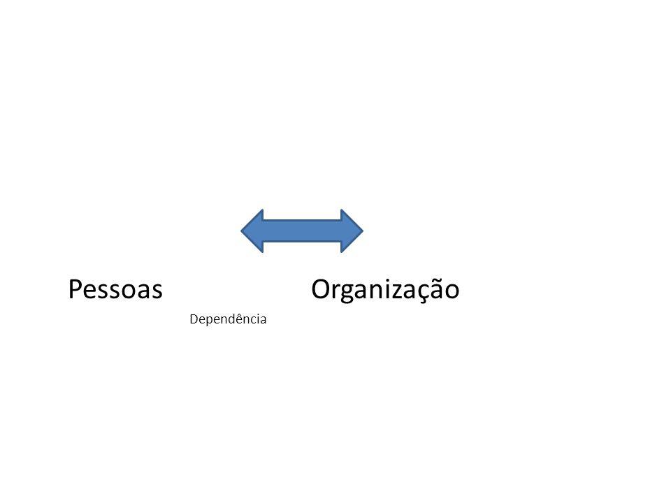 Pessoas Organização Dependência