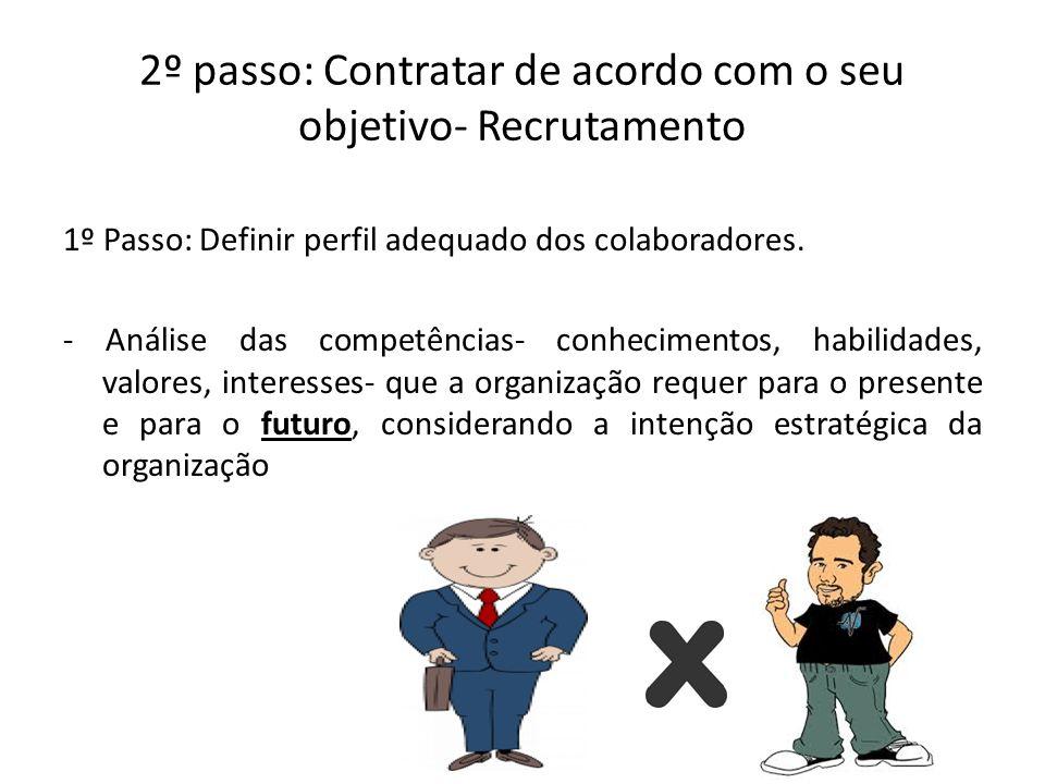 1º Passo: Definir perfil adequado dos colaboradores. - Análise das competências- conhecimentos, habilidades, valores, interesses- que a organização re