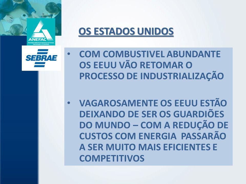 OS ESTADOS UNIDOS COM COMBUSTIVEL ABUNDANTE OS EEUU VÃO RETOMAR O PROCESSO DE INDUSTRIALIZAÇÃO VAGAROSAMENTE OS EEUU ESTÃO DEIXANDO DE SER OS GUARDIÕES DO MUNDO – COM A REDUÇÃO DE CUSTOS COM ENERGIA PASSARÃO A SER MUITO MAIS EFICIENTES E COMPETITIVOS