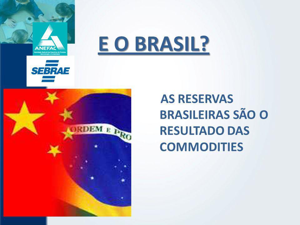 E O BRASIL? AS RESERVAS BRASILEIRAS SÃO O RESULTADO DAS COMMODITIES