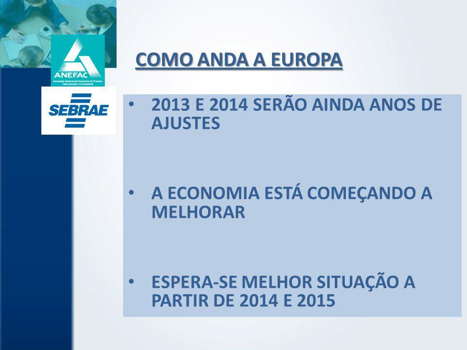 COMO ANDA A EUROPA 2013 E 2014 SERÃO AINDA ANOS DE AJUSTES A ECONOMIA ESTÁ COMEÇANDO A MELHORAR ESPERA-SE MELHOR SITUAÇÃO A PARTIR DE 2014 E 2015
