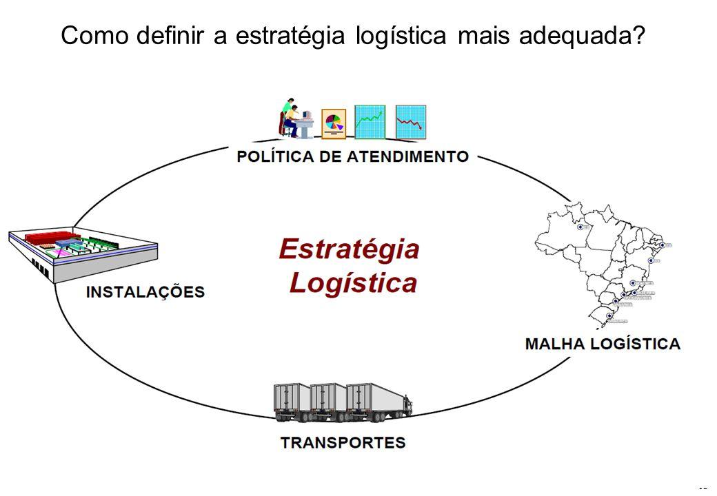 Como definir a estratégia logística mais adequada? 12