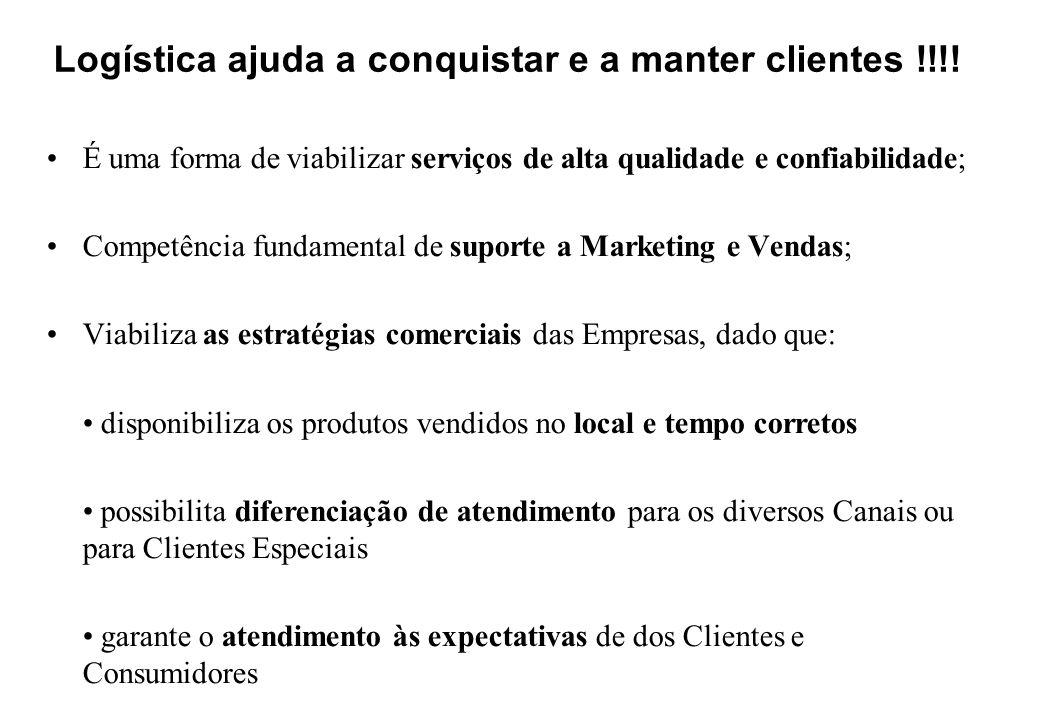 É uma forma de viabilizar serviços de alta qualidade e confiabilidade; Competência fundamental de suporte a Marketing e Vendas; Viabiliza as estratégi