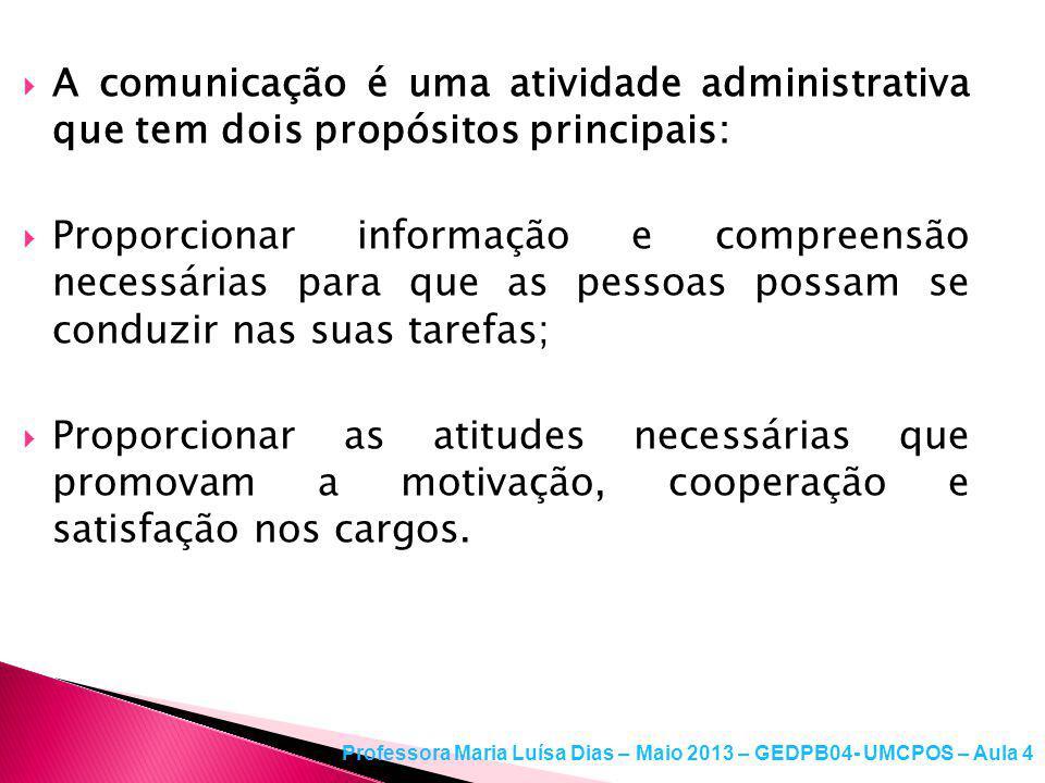 Toda comunicação deve ser: Clara, Objetiva, transparente, sem julgamentos.