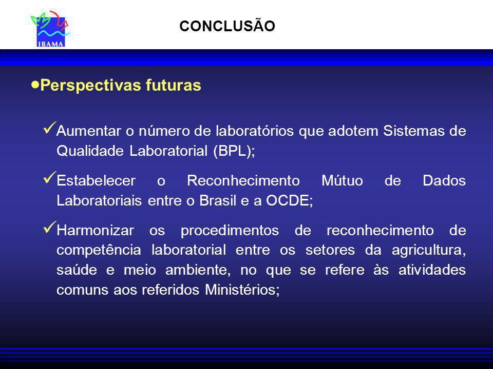 Perspectivas futuras Aumentar o número de laboratórios que adotem Sistemas de Qualidade Laboratorial (BPL); Estabelecer o Reconhecimento Mútuo de Dado