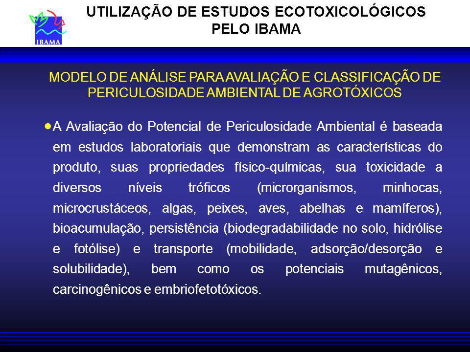 UTILIZAÇÃO DE ESTUDOS ECOTOXICOLÓGICOS PELO IBAMA A Avaliação do Potencial de Periculosidade Ambiental é baseada em estudos laboratoriais que demonstr