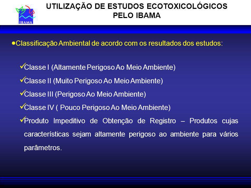 UTILIZAÇÃO DE ESTUDOS ECOTOXICOLÓGICOS PELO IBAMA Classe I (Altamente Perigoso Ao Meio Ambiente) Classe II (Muito Perigoso Ao Meio Ambiente) Classe III (Perigoso Ao Meio Ambiente) Classe IV ( Pouco Perigoso Ao Meio Ambiente) Produto Impeditivo de Obtenção de Registro – Produtos cujas características sejam altamente perigoso ao ambiente para vários parâmetros.
