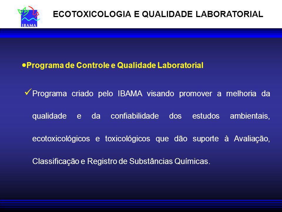 ECOTOXICOLOGIA E QUALIDADE LABORATORIAL Programa criado pelo IBAMA visando promover a melhoria da qualidade e da confiabilidade dos estudos ambientais