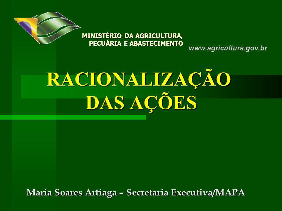 RACIONALIZAÇÃO DAS AÇÕES MINISTÉRIO DA AGRICULTURA, PECUÁRIA E ABASTECIMENTO MINISTÉRIO DA AGRICULTURA, PECUÁRIA E ABASTECIMENTO Maria Soares Artiaga – Secretaria Executiva/MAPA www.agricultura.gov.br