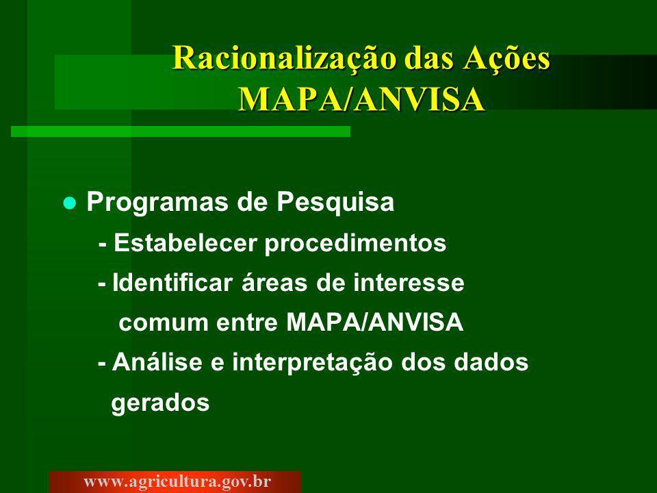 Racionalização das Ações MAPA/ANVISA Programas de Pesquisa - Estabelecer procedimentos - Identificar áreas de interesse comum entre MAPA/ANVISA - Análise e interpretação dos dados gerados www.agricultura.gov.br
