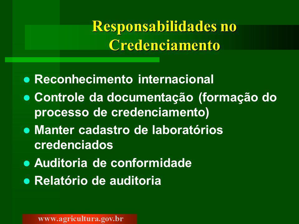 Responsabilidades no Credenciamento Reconhecimento internacional Controle da documentação (formação do processo de credenciamento) Manter cadastro de laboratórios credenciados Auditoria de conformidade Relatório de auditoria www.agricultura.gov.br