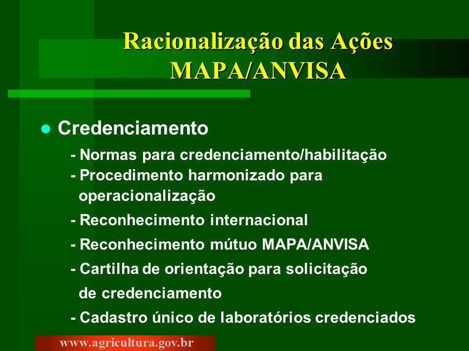 Racionalização das Ações MAPA/ANVISA Credenciamento - Normas para credenciamento/habilitação - Procedimento harmonizado para operacionalização - Reconhecimento internacional - Reconhecimento mútuo MAPA/ANVISA - Cartilha de orientação para solicitação de credenciamento - Cadastro único de laboratórios credenciados www.agricultura.gov.br