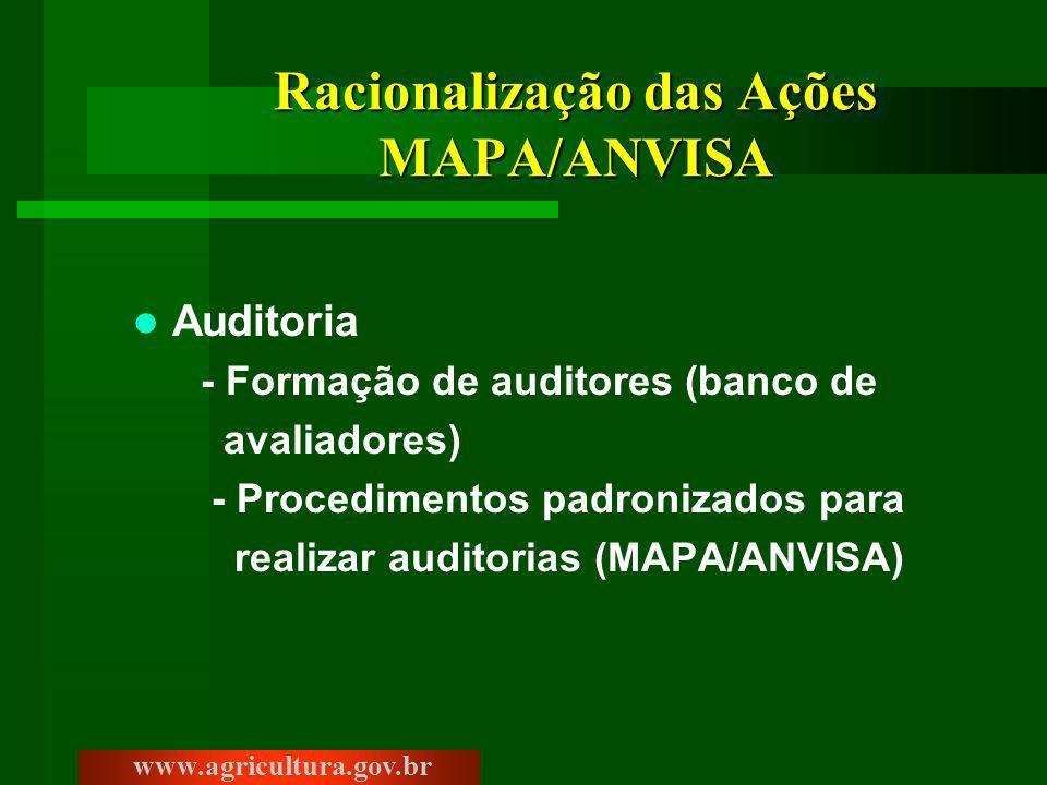Racionalização das Ações MAPA/ANVISA Auditoria - Formação de auditores (banco de avaliadores) - Procedimentos padronizados para realizar auditorias (MAPA/ANVISA) www.agricultura.gov.br