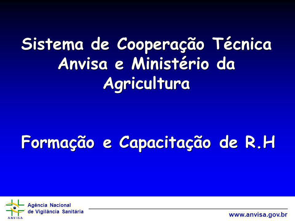Agência Nacional de Vigilância Sanitária www.anvisa.gov.br Sistema de Cooperação Técnica Anvisa e Ministério da Agricultura Formação e Capacitação de