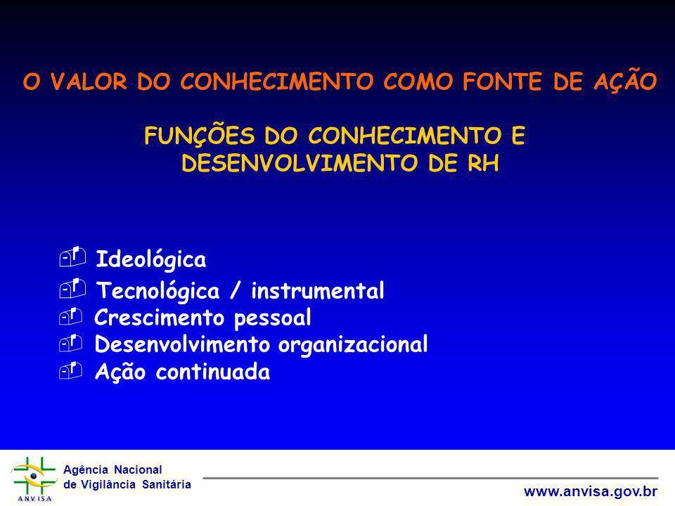 Agência Nacional de Vigilância Sanitária www.anvisa.gov.br O VALOR DO CONHECIMENTO COMO FONTE DE AÇÃO FUNÇÕES DO CONHECIMENTO E DESENVOLVIMENTO DE RH