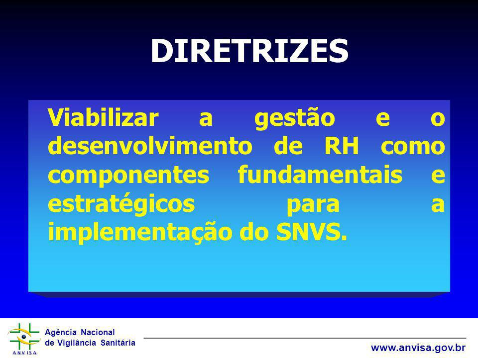 Agência Nacional de Vigilância Sanitária www.anvisa.gov.br Viabilizar a gestão e o desenvolvimento de RH como componentes fundamentais e estratégicos