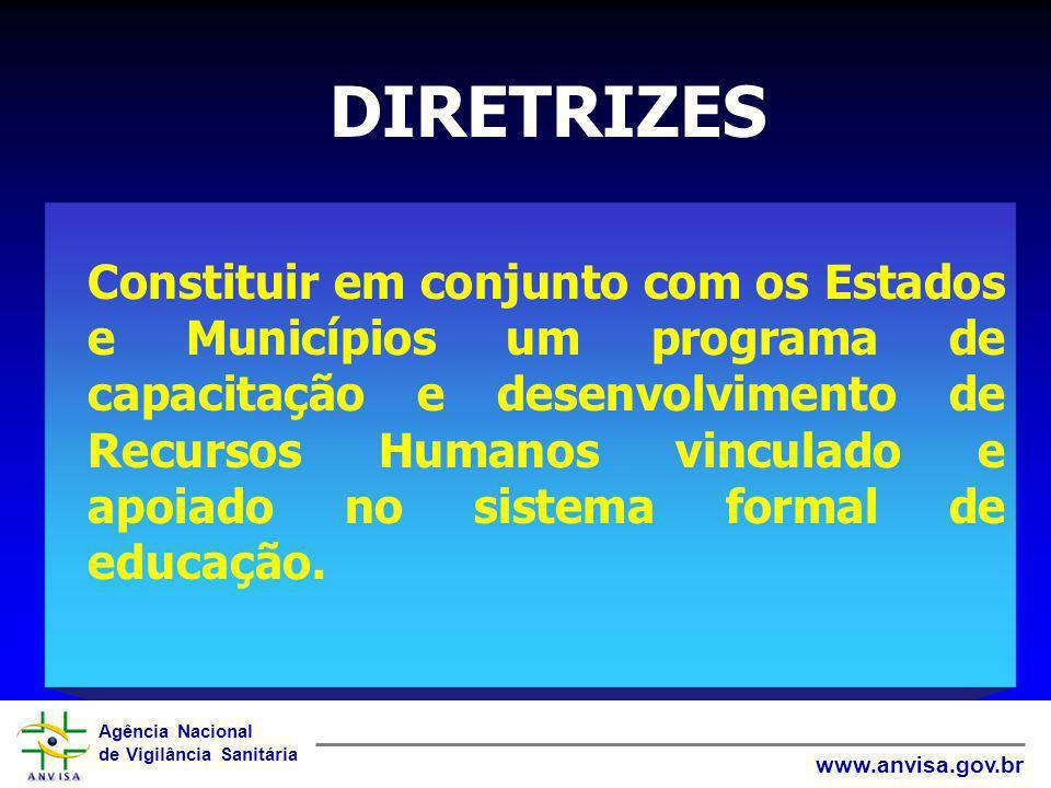 Agência Nacional de Vigilância Sanitária www.anvisa.gov.br Constituir em conjunto com os Estados e Municípios um programa de capacitação e desenvolvim