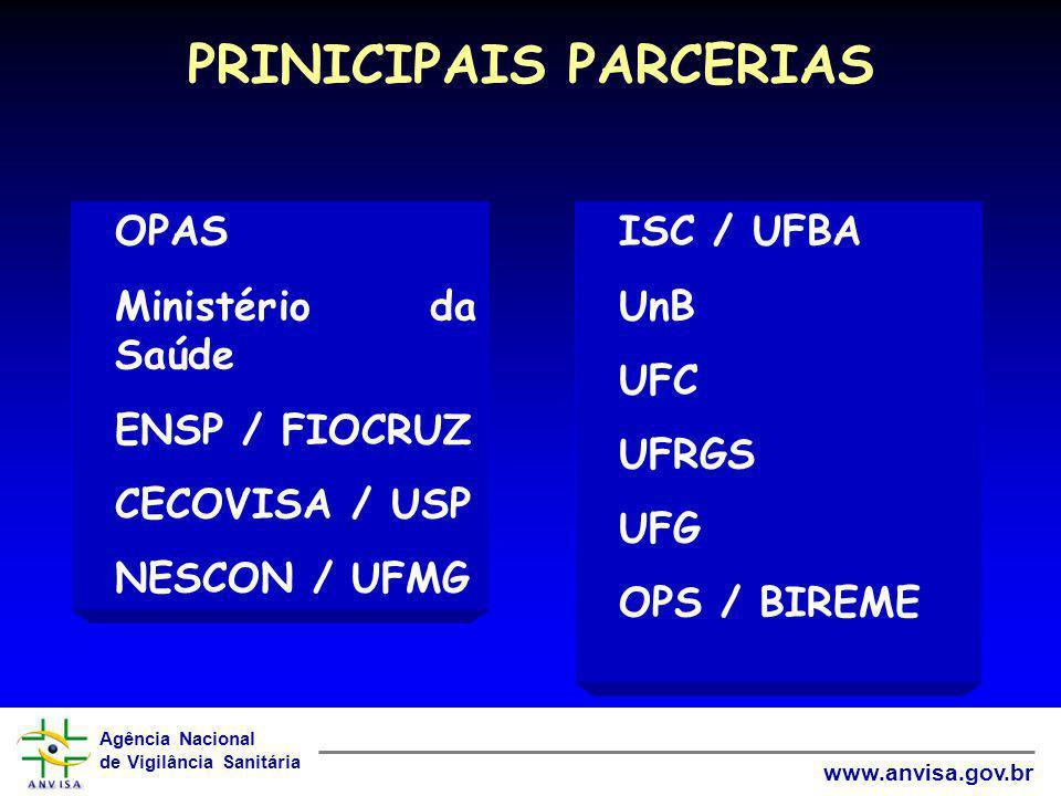 Agência Nacional de Vigilância Sanitária www.anvisa.gov.br PRINICIPAIS PARCERIAS OPAS Ministério da Saúde ENSP / FIOCRUZ CECOVISA / USP NESCON / UFMG