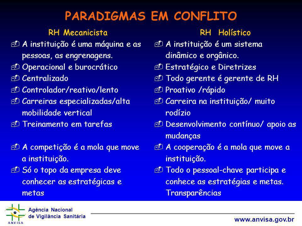 Agência Nacional de Vigilância Sanitária www.anvisa.gov.br PARADIGMAS EM CONFLITO RH Mecanicista A instituição é uma máquina e as pessoas, as engrenag