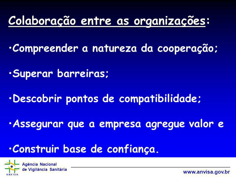 Agência Nacional de Vigilância Sanitária www.anvisa.gov.br Colaboração entre as organizações: Compreender a natureza da cooperação; Superar barreiras;