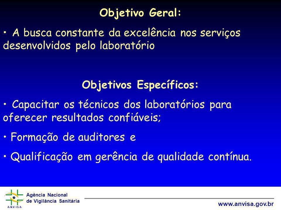 Agência Nacional de Vigilância Sanitária www.anvisa.gov.br Objetivo Geral: A busca constante da excelência nos serviços desenvolvidos pelo laboratório