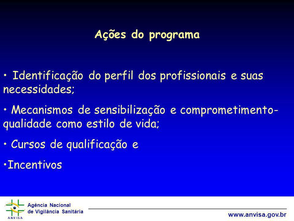 Agência Nacional de Vigilância Sanitária www.anvisa.gov.br Ações do programa Identificação do perfil dos profissionais e suas necessidades; Mecanismos
