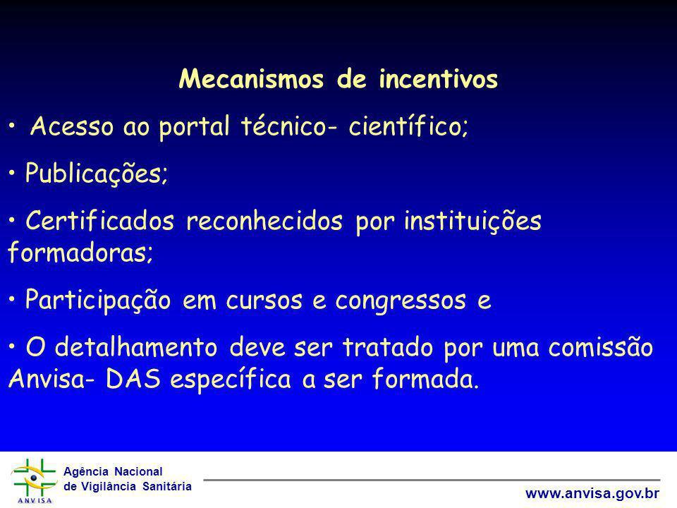 Agência Nacional de Vigilância Sanitária www.anvisa.gov.br Mecanismos de incentivos Acesso ao portal técnico- científico; Publicações; Certificados re