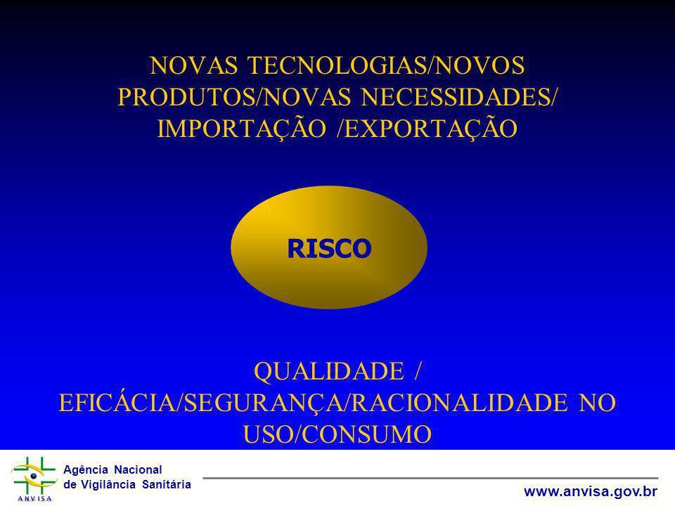 Agência Nacional de Vigilância Sanitária www.anvisa.gov.br NOVAS TECNOLOGIAS/NOVOS PRODUTOS/NOVAS NECESSIDADES/ IMPORTAÇÃO /EXPORTAÇÃO QUALIDADE / EFI