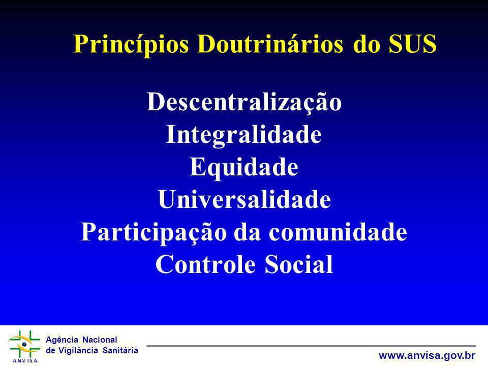 Agência Nacional de Vigilância Sanitária www.anvisa.gov.br Descentralização Integralidade Equidade Universalidade Participação da comunidade Controle