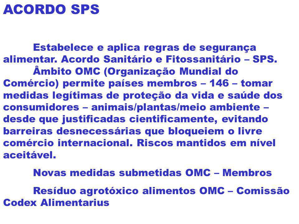 Acordo SPS - SOBERANIA CONDICIONADA (art.1) - DIREITOS E DEVERES (art.2) - HARMONIZAÇÃO (art.3) - EQUIVALÊNCIA (art. 4) - AVALIAÇÃO DE RISCOS ( art. 5