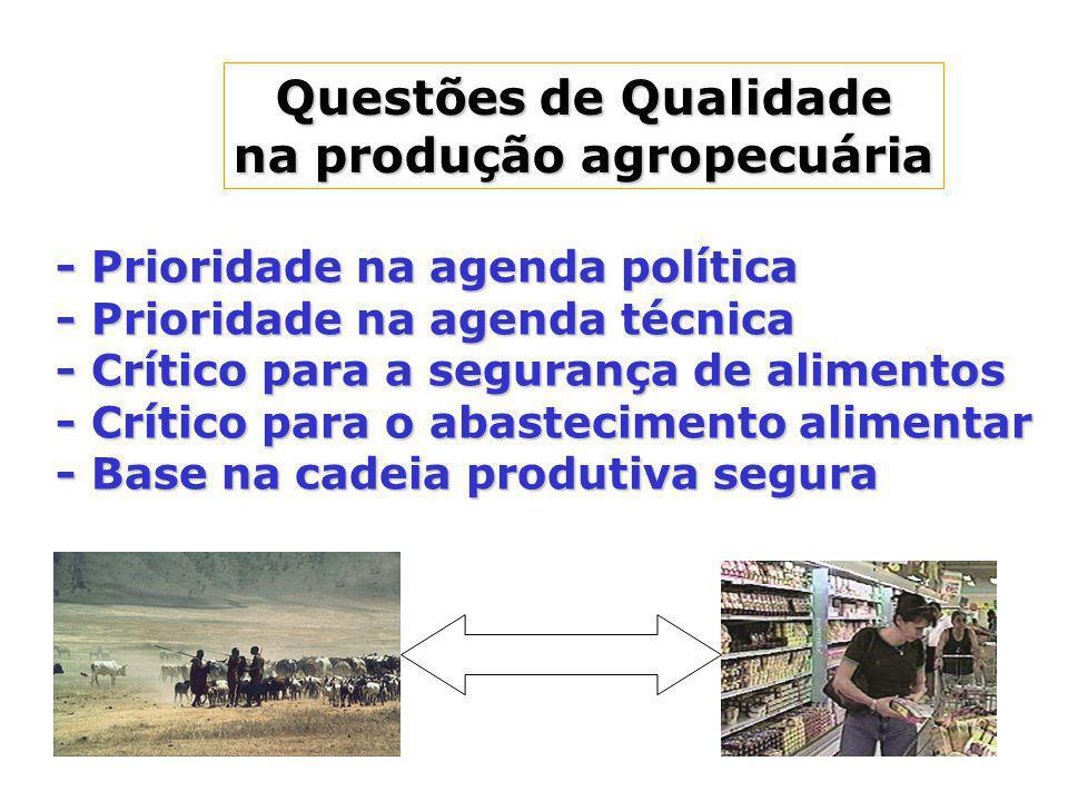 ACORDO SPS Estabelece e aplica regras de segurança alimentar. Acordo Sanitário e Fitossanitário – SPS. Âmbito OMC (Organização Mundial do Comércio) pe