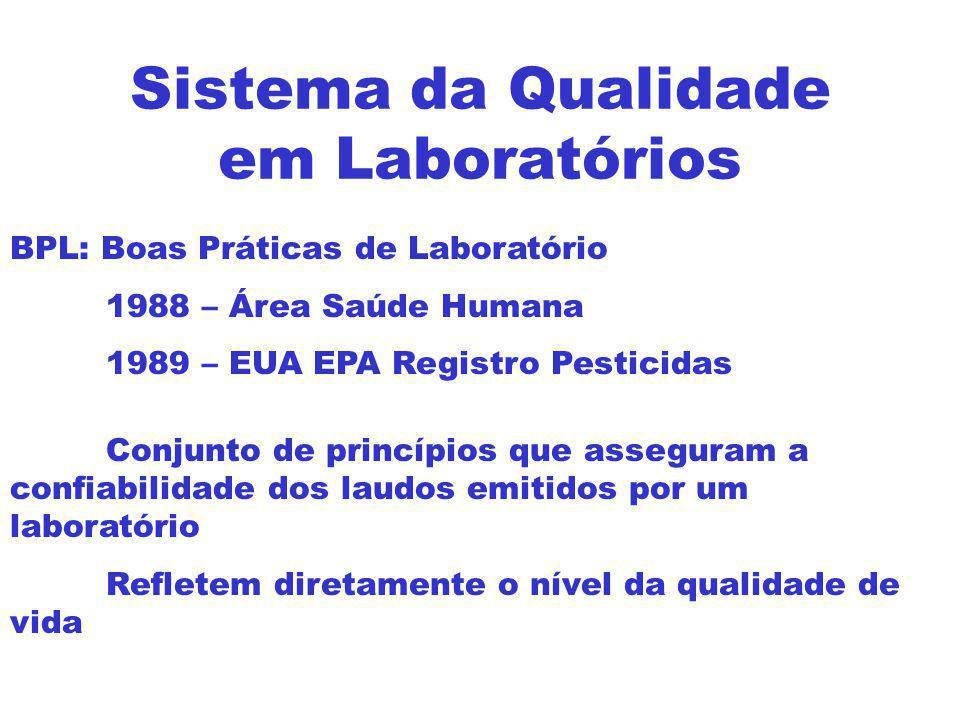 Índia – CE – peixe e camarão: mão de obra permanente Brasil – CE – frutas: resíduo agrotóxico Castanha: micotoxina