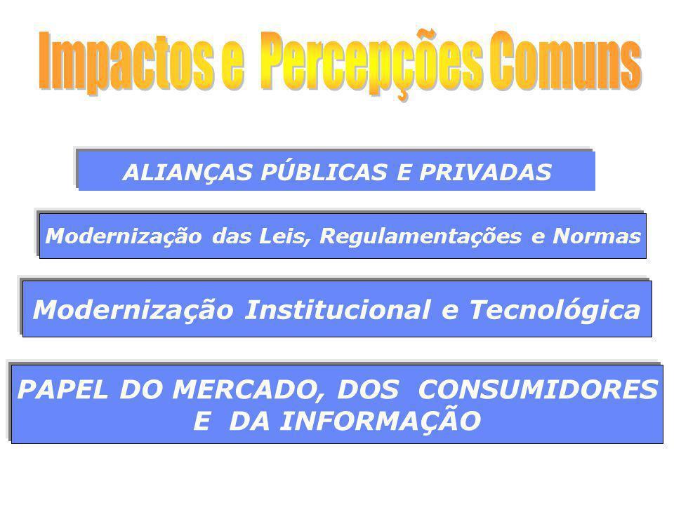CONCEITOS CRÍTICOS NAS RELAÇÕES COMERCIAIS Competitividade, Produtividade, SANIDADE / inocuidade Qualidade total, Desenvolvimento sustentado, Respeito