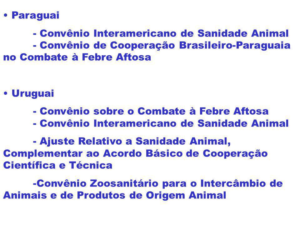 Países do Mercosul Argentina: - Convênio Interamericano de Sanidade Animal - Acordo sobre Sanidade Animal em Áreas de Fronteira - Ajuste Complementar