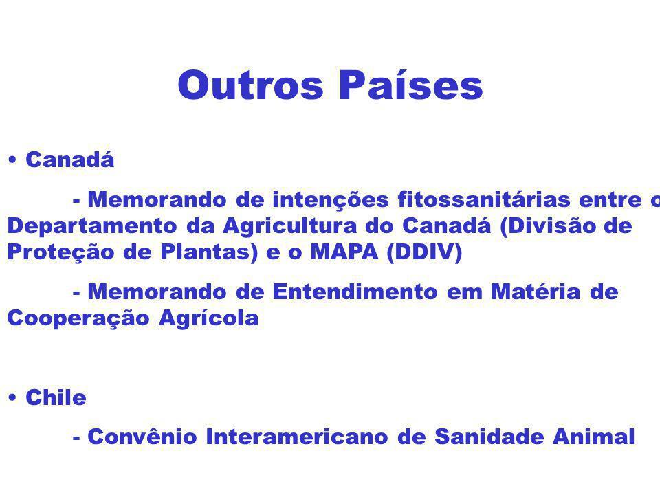 Paraguai - Convênio Interamericano de Sanidade Animal - Convênio de Cooperação Brasileiro-Paraguaia no Combate à Febre Aftosa Uruguai - Convênio sobre