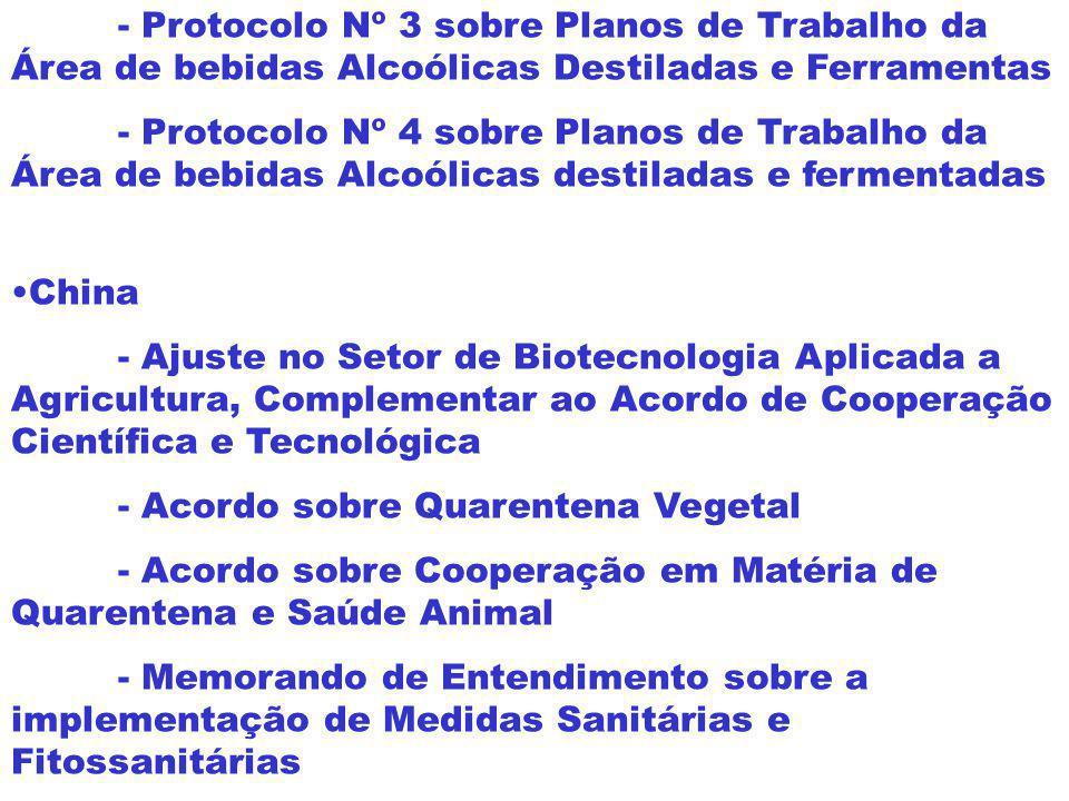 Chile - Convênio Interamericano de Sanidade Animal - Memorando de Entendimento sobre Cooperação para a Execução de Estudos e Ações de Interesse Comum