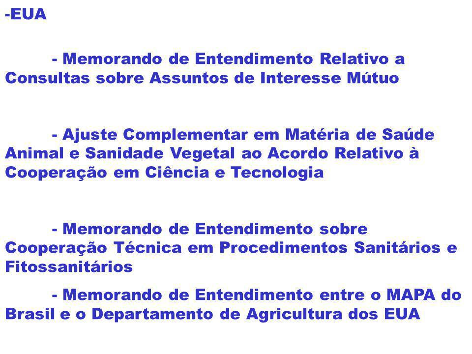 - Protocolo Nº 3 sobre Planos de Trabalho da Área de bebidas Alcoólicas Destiladas e Ferramentas - Protocolo Nº 4 sobre Planos de Trabalho da Área de