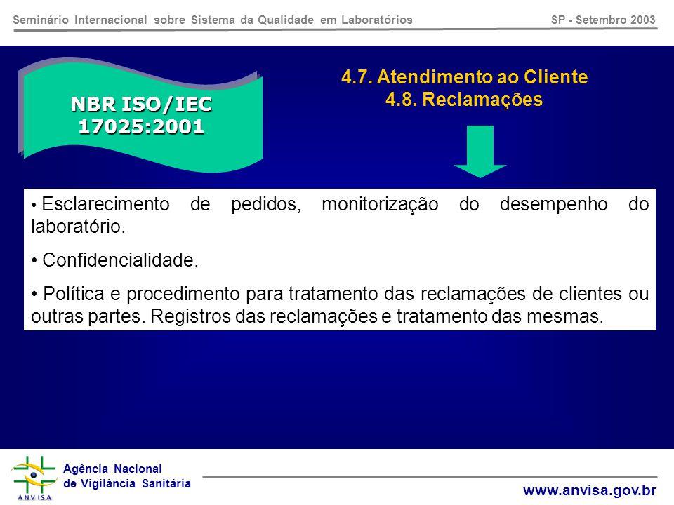 Agência Nacional de Vigilância Sanitária www.anvisa.gov.br Seminário Internacional sobre Sistema da Qualidade em Laboratórios SP - Setembro 2003 NBR ISO/IEC 17025:2001 4.6.