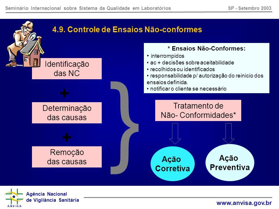 Agência Nacional de Vigilância Sanitária www.anvisa.gov.br Seminário Internacional sobre Sistema da Qualidade em Laboratórios SP - Setembro 2003 NBR ISO/IEC 17025:2001 4.7.