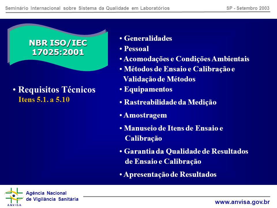 Agência Nacional de Vigilância Sanitária www.anvisa.gov.br Seminário Internacional sobre Sistema da Qualidade em Laboratórios SP - Setembro 2003 4.14.