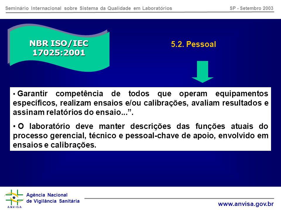 Agência Nacional de Vigilância Sanitária www.anvisa.gov.br Seminário Internacional sobre Sistema da Qualidade em Laboratórios SP - Setembro 2003 FATORES HUMANOS ACOMODAÇÕES E CONDIÇÕES AMBIENTAIS SELEÇÃO E VALIDAÇÃO DE MÉTODOS RASTREABILIDADE AMOSTRAGEM / MANUSEIO DE ITENS EQUIPAMENTOS CONFIABILIDADECONFIABILIDADE NBR ISO/IEC 17025 NBR ISO/IEC 17025 NBR ISO/IEC 17025 NBR ISO/IEC 17025 NBR ISO/IEC 17025