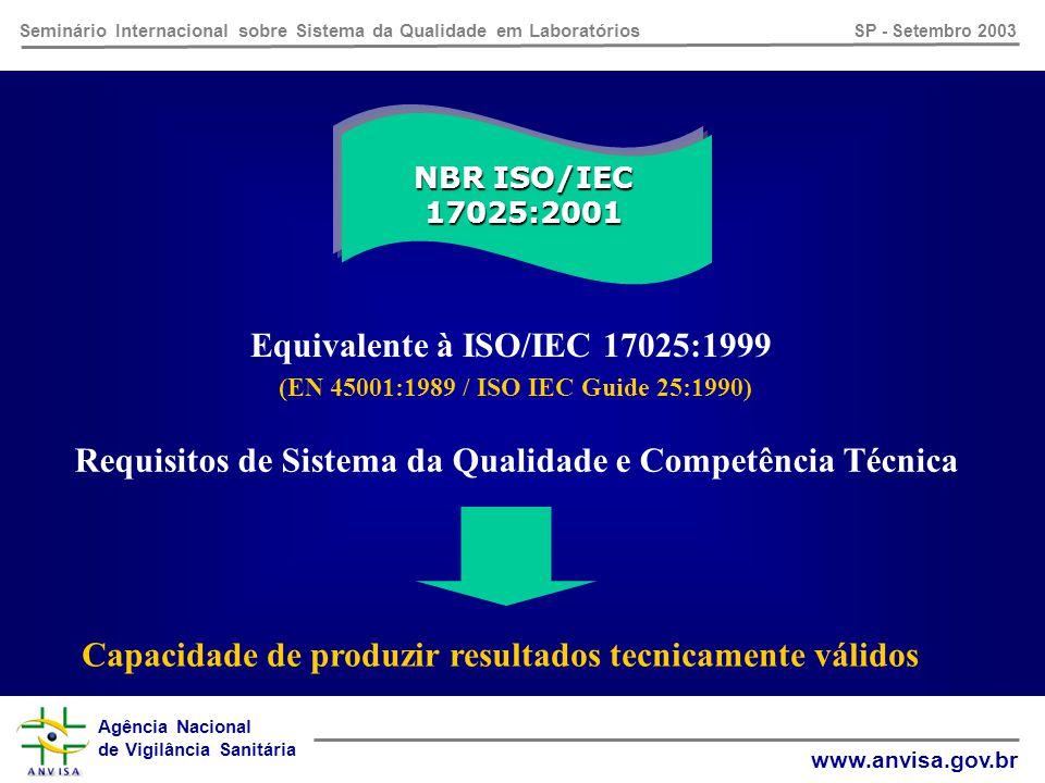 Agência Nacional de Vigilância Sanitária www.anvisa.gov.br Seminário Internacional sobre Sistema da Qualidade em Laboratórios SP - Setembro 2003 Equivalente à ISO/IEC 17025:1999 (EN 45001:1989 / ISO IEC Guide 25:1990) Requisitos de Sistema da Qualidade e Competência Técnica Capacidade de produzir resultados tecnicamente válidos NBR ISO/IEC 17025:2001