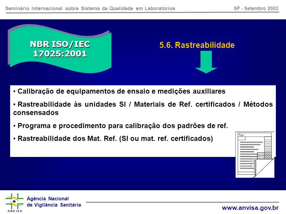 Agência Nacional de Vigilância Sanitária www.anvisa.gov.br Seminário Internacional sobre Sistema da Qualidade em Laboratórios SP - Setembro 2003 NBR ISO/IEC 17025:2001 5.5.
