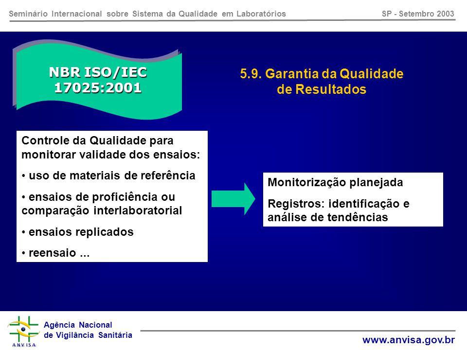 Agência Nacional de Vigilância Sanitária www.anvisa.gov.br Seminário Internacional sobre Sistema da Qualidade em Laboratórios SP - Setembro 2003 NBR ISO/IEC 17025:2001 5.8.